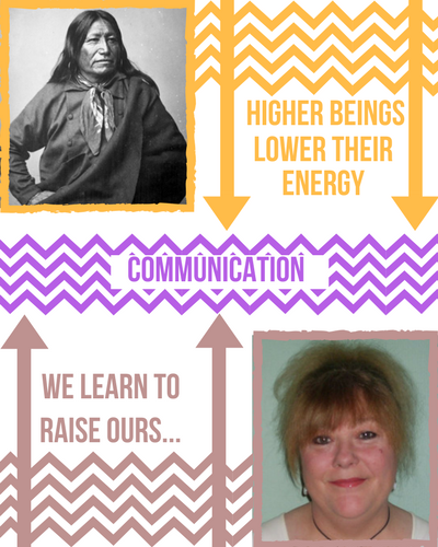 Energy in psychic communication