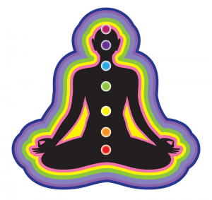 Your Chakras and Your Aura - Chakras - PsychicStudent.com