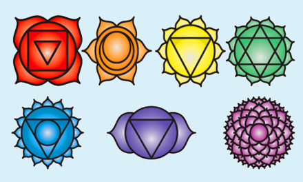 Chakra Colours and Meanings