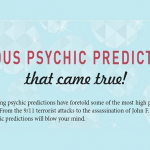 Famous Psychic Predictions That Came True [Infographic]
