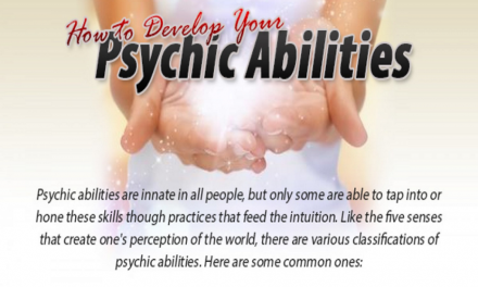 How to Develop Your Psychic Abilities [Infographic]