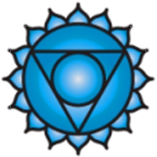 Throat Chakra associated with the etheric template body of the aura
